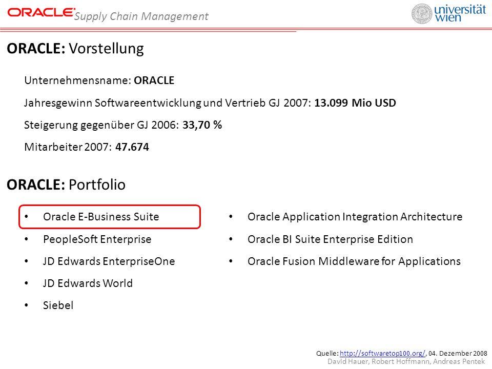 Supply Chain Management David Hauer, Robert Hoffmann, Andreas Pentek ORACLE: Vorstellung Unternehmensname: ORACLE Jahresgewinn Softwareentwicklung und Vertrieb GJ 2007: 13.099 Mio USD Steigerung gegenüber GJ 2006: 33,70 % Mitarbeiter 2007: 47.674 Quelle: http://softwaretop100.org/, 04.