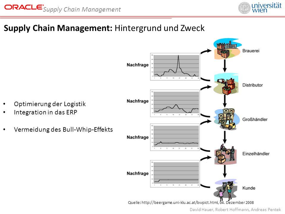 Supply Chain Management David Hauer, Robert Hoffmann, Andreas Pentek Supply Chain Management: Hintergrund und Zweck Optimierung der Logistik Integration in das ERP Vermeidung des Bull-Whip-Effekts Quelle: http://beergame.uni-klu.ac.at/bwpict.html, 04.