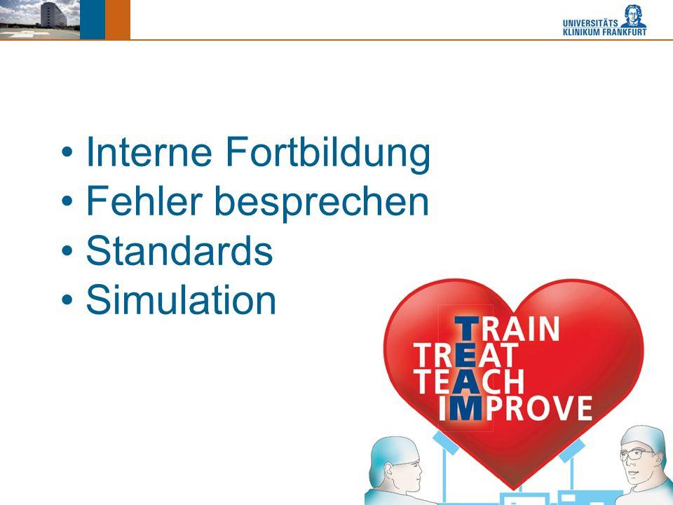 Interne Fortbildung Fehler besprechen Standards Simulation