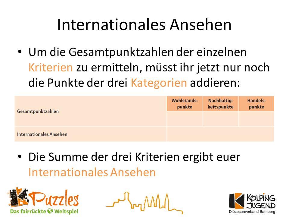 Internationales Ansehen Um die Gesamtpunktzahlen der einzelnen Kriterien zu ermitteln, müsst ihr jetzt nur noch die Punkte der drei Kategorien addieren: Die Summe der drei Kriterien ergibt euer Internationales Ansehen