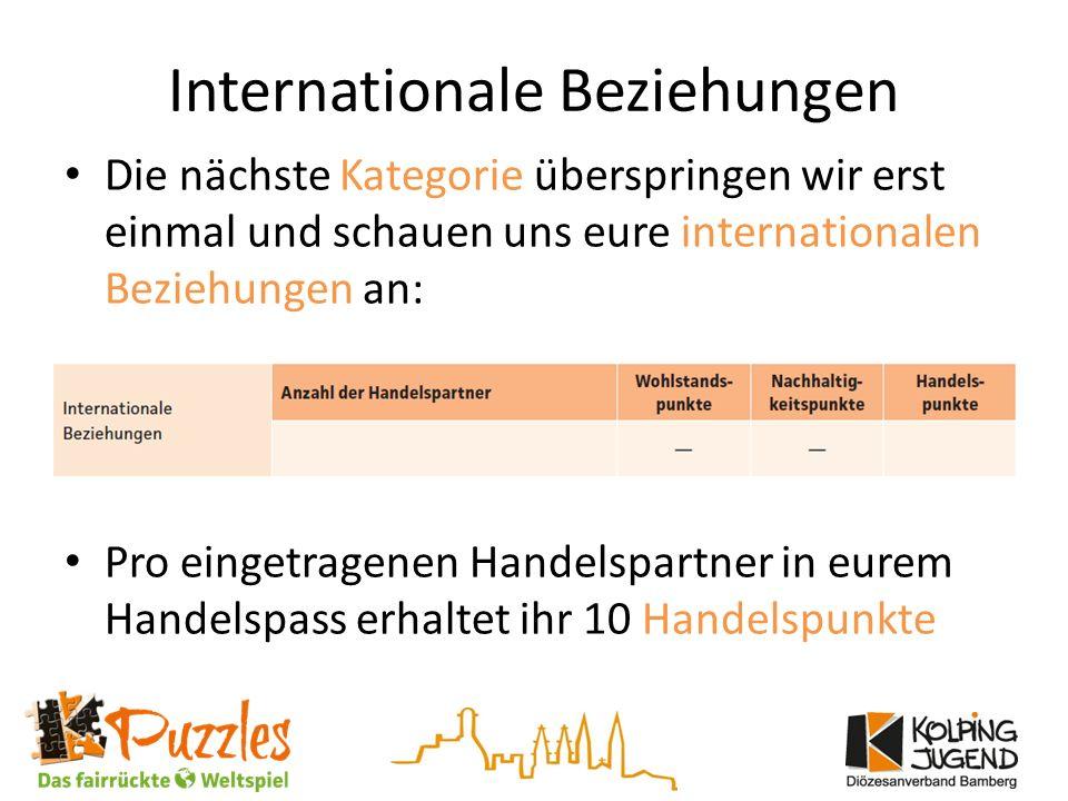 Internationale Beziehungen Die nächste Kategorie überspringen wir erst einmal und schauen uns eure internationalen Beziehungen an: Pro eingetragenen Handelspartner in eurem Handelspass erhaltet ihr 10 Handelspunkte