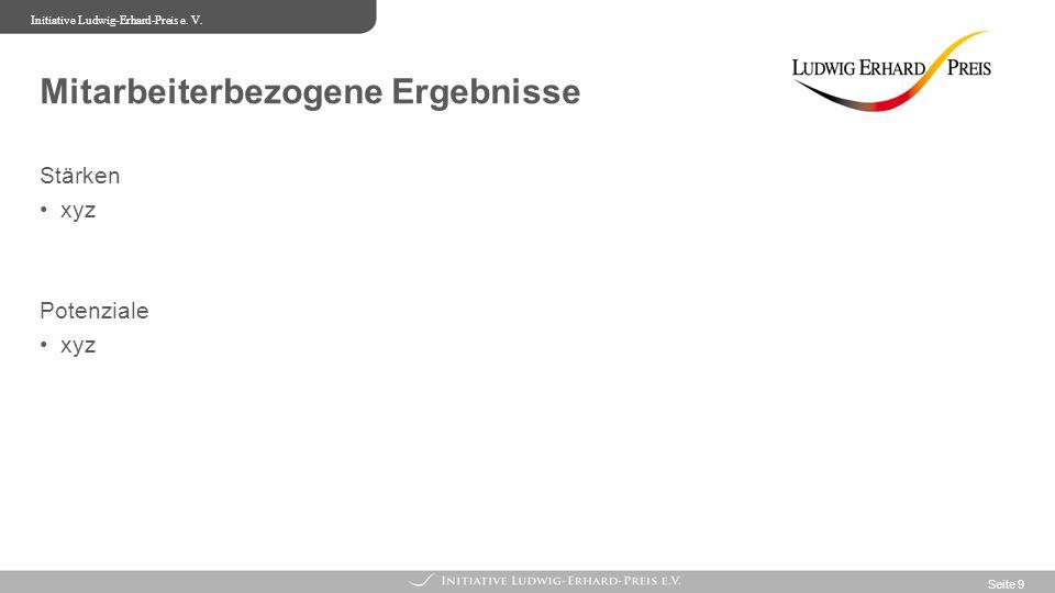 Textraum für Inhaltsübersicht Initiative Ludwig-Erhard-Preis e.