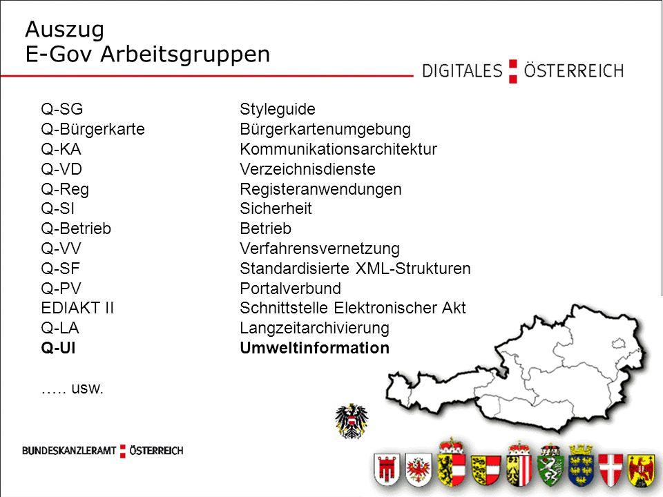 Stärke des österreichischen E-Governments konsequente Strategieentwicklung Fokussierung der Themen Standardisierung zentraler Elemente kooperativer Ansatz in der Umsetzung gemeinsame Zielsetzung auf allen Verwaltungsebenen GEMEINSAM statt EINSAM