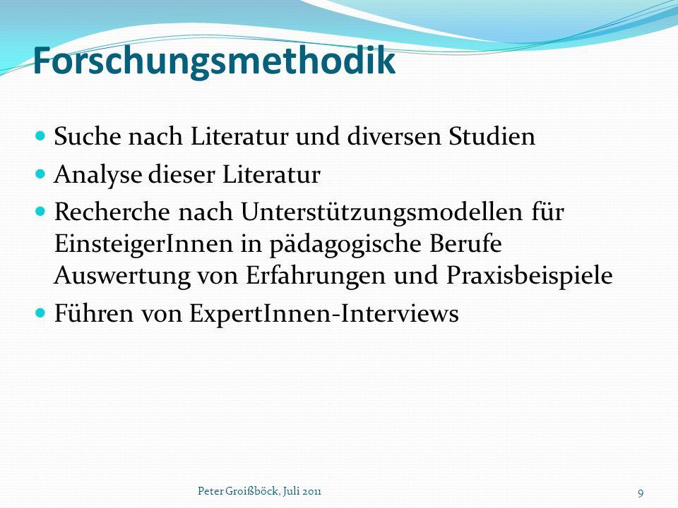 Forschungsmethodik Suche nach Literatur und diversen Studien Analyse dieser Literatur Recherche nach Unterstützungsmodellen für EinsteigerInnen in päd