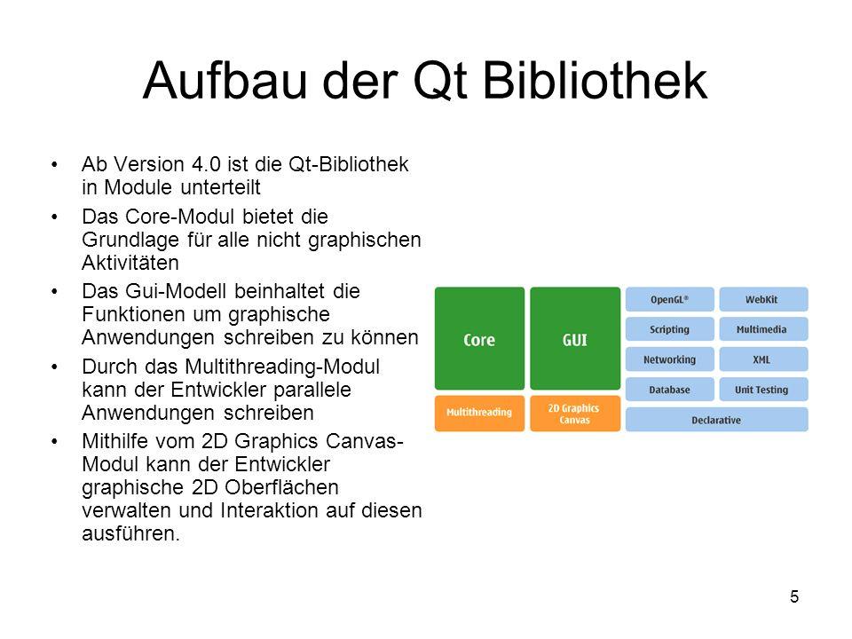 5 Aufbau der Qt Bibliothek Ab Version 4.0 ist die Qt-Bibliothek in Module unterteilt Das Core-Modul bietet die Grundlage für alle nicht graphischen Aktivitäten Das Gui-Modell beinhaltet die Funktionen um graphische Anwendungen schreiben zu können Durch das Multithreading-Modul kann der Entwickler parallele Anwendungen schreiben Mithilfe vom 2D Graphics Canvas- Modul kann der Entwickler graphische 2D Oberflächen verwalten und Interaktion auf diesen ausführen.