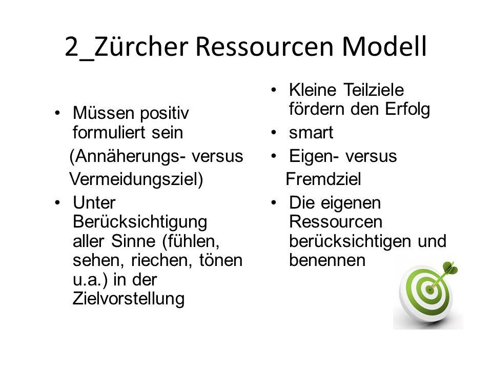 2_Zürcher Ressourcen Modell Müssen positiv formuliert sein (Annäherungs- versus Vermeidungsziel) Unter Berücksichtigung aller Sinne (fühlen, sehen, riechen, tönen u.a.) in der Zielvorstellung Kleine Teilziele fördern den Erfolg smart Eigen- versus Fremdziel Die eigenen Ressourcen berücksichtigen und benennen