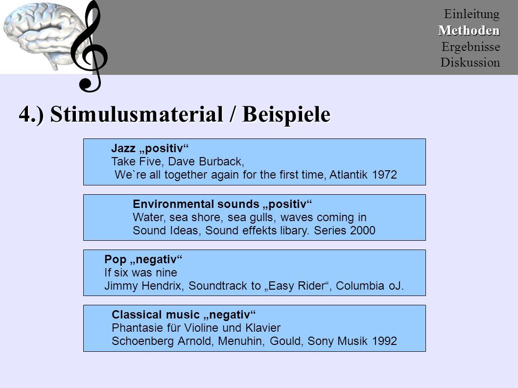 """EinleitungMethoden Ergebnisse Diskussion  j eweils 160 Stücke, je 40 aus den Kategorien (Jazz, Rock-Pop, Klassik, Umweltgeräusche)  nur wenig bekannte Stücke (Pop nur älter als 10 Jahre)  keine Stücke mit Gesang  zur Hälfte """"negativen /""""positiven und mehr oder weniger """"aktivierenden Stücken."""