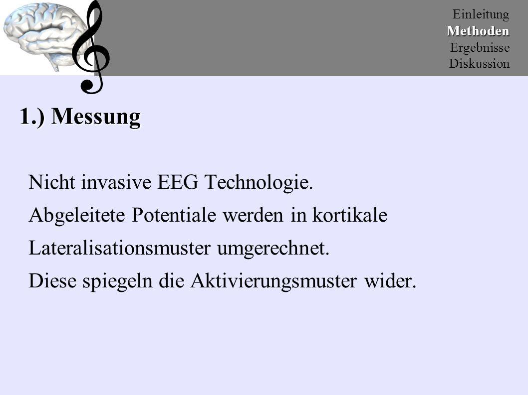 EinleitungMethoden Ergebnisse Diskussion Nicht invasive EEG Technologie.