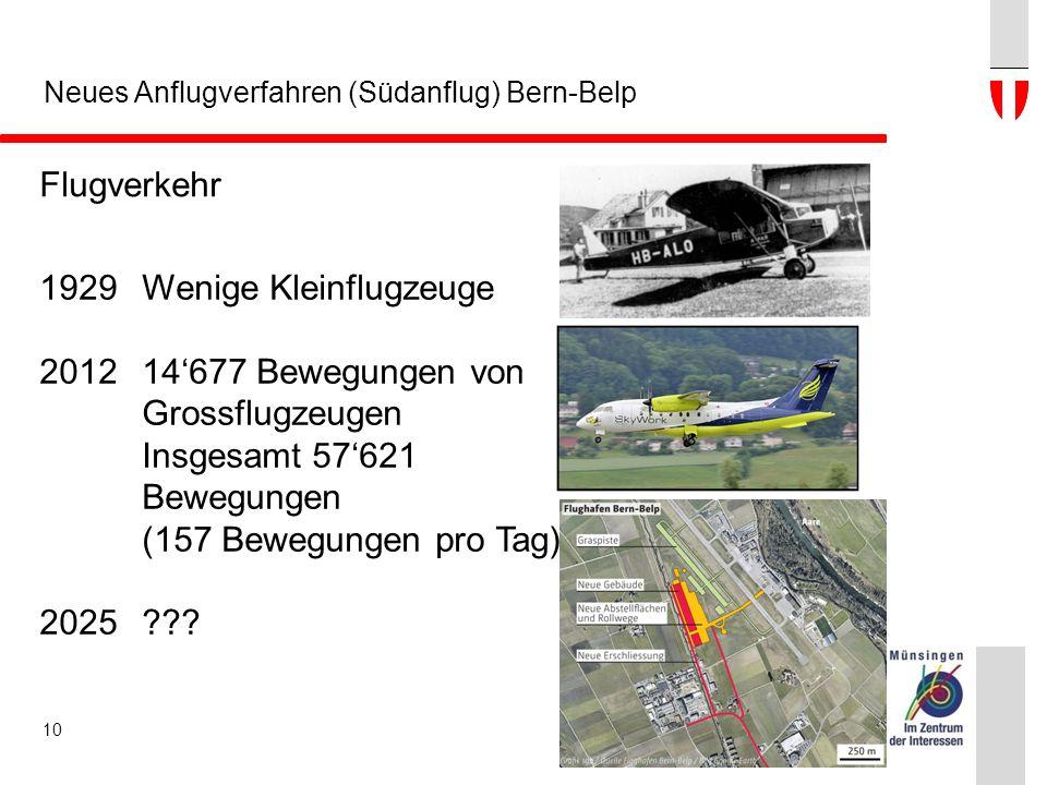 Neues Anflugverfahren (Südanflug) Bern-Belp Flugverkehr 1929 Wenige Kleinflugzeuge 201214'677 Bewegungen von Grossflugzeugen Insgesamt 57'621 Bewegungen (157 Bewegungen pro Tag) 2025 .