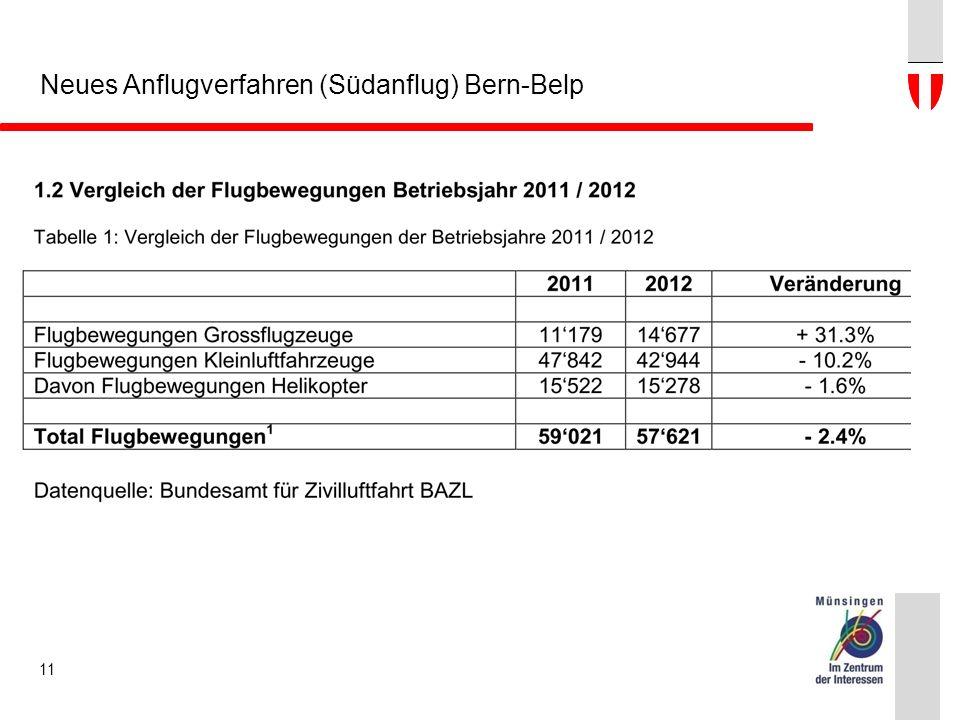 Neues Anflugverfahren (Südanflug) Bern-Belp 11