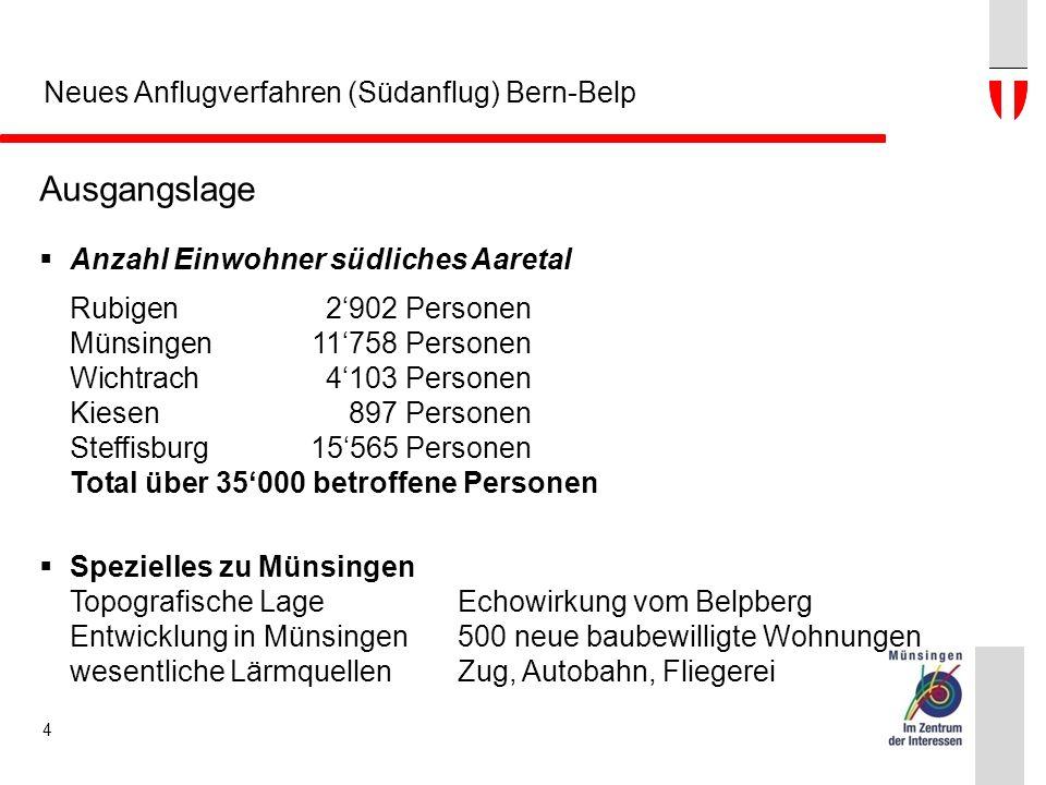 Neues Anflugverfahren (Südanflug) Bern-Belp Ausgangslage  Anzahl Einwohner südliches Aaretal Rubigen2'902 Personen Münsingen11'758 Personen Wichtrach4'103 Personen Kiesen897 Personen Steffisburg15'565 Personen Total über 35'000 betroffene Personen  Spezielles zu Münsingen Topografische LageEchowirkung vom Belpberg Entwicklung in Münsingen500 neue baubewilligte Wohnungen wesentliche LärmquellenZug, Autobahn, Fliegerei 4
