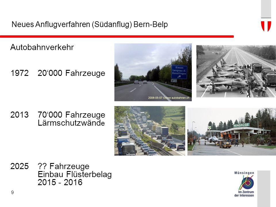 Neues Anflugverfahren (Südanflug) Bern-Belp Autobahnverkehr 197220'000 Fahrzeuge 201370'000 Fahrzeuge Lärmschutzwänd e 2025?.