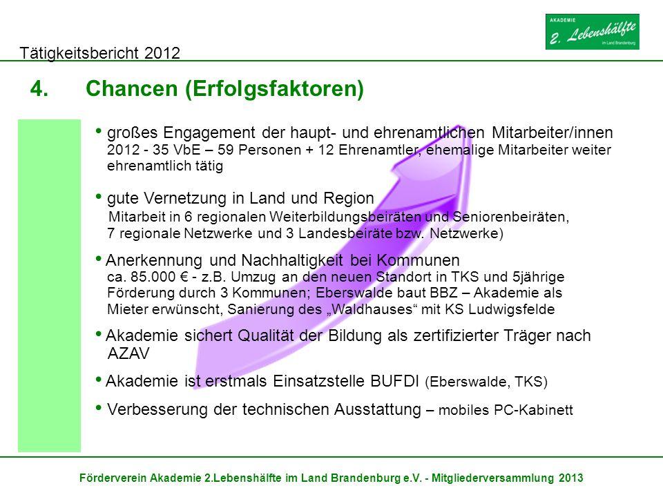 Tätigkeitsbericht 2012 Förderverein Akademie 2.Lebenshälfte im Land Brandenburg e.V. - Mitgliederversammlung 2013 4.Chancen (Erfolgsfaktoren) großes E