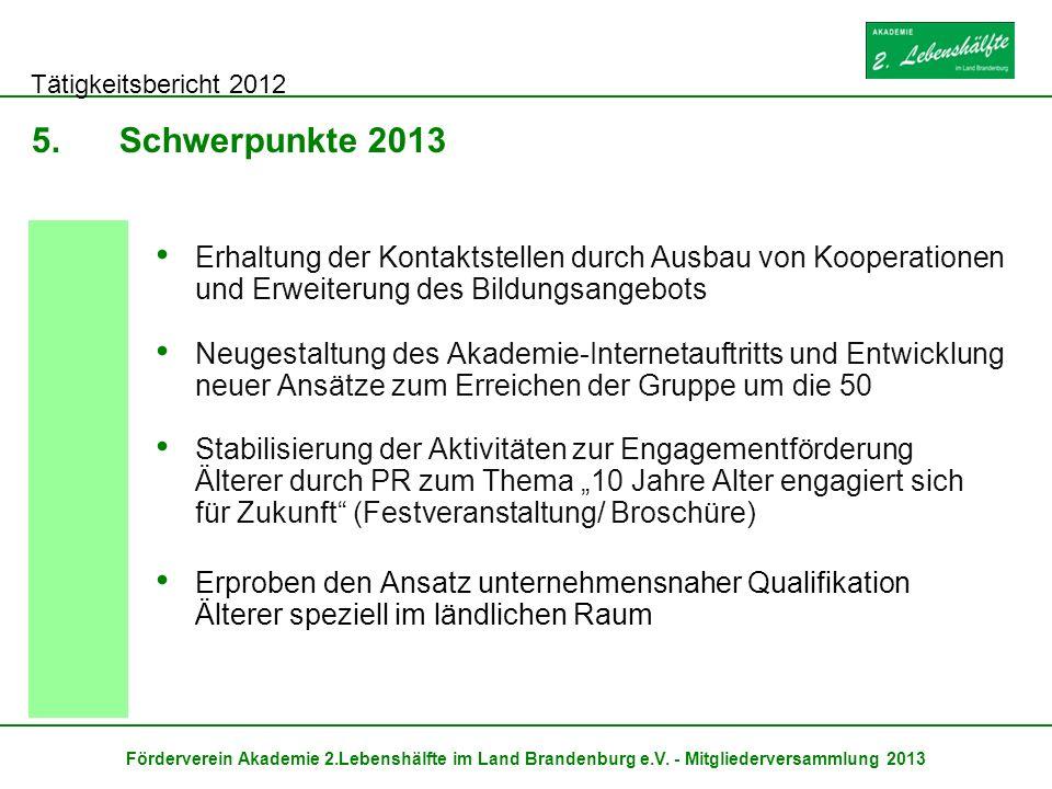 Tätigkeitsbericht 2012 Förderverein Akademie 2.Lebenshälfte im Land Brandenburg e.V. - Mitgliederversammlung 2013 5.Schwerpunkte 2013 Erhaltung der Ko