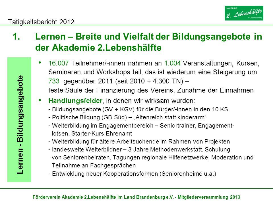 Tätigkeitsbericht 2012 Förderverein Akademie 2.Lebenshälfte im Land Brandenburg e.V. - Mitgliederversammlung 2013 1.Lernen – Breite und Vielfalt der B