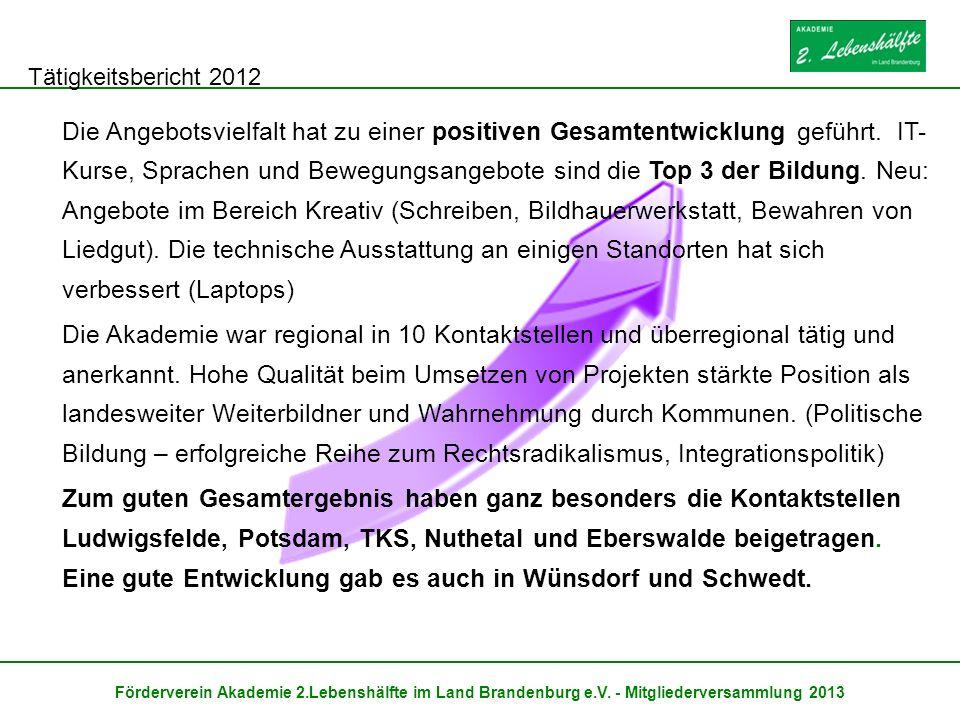 Tätigkeitsbericht 2012 Förderverein Akademie 2.Lebenshälfte im Land Brandenburg e.V. - Mitgliederversammlung 2013 Die Angebotsvielfalt hat zu einer po