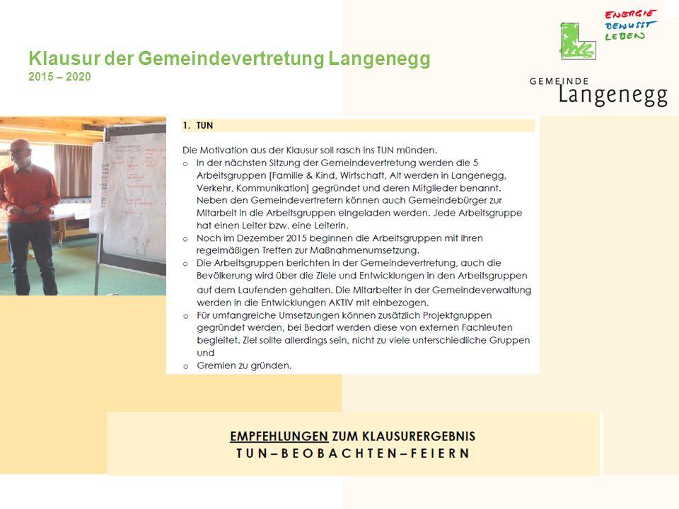 Klausur der Gemeindevertretung Langenegg 2015 – 2020