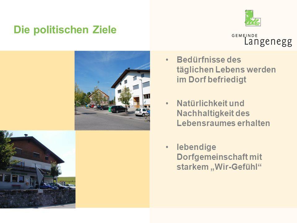 Gemeindeentwicklungsplan 2010 - 2015 Räumliche Entwicklung Bevölkerungsentwicklung, Flächenwidmung, Landschaft Wir begrüßen Personen, die Langenegg zum Mittelpunkt ihrer Lebensinteressen gewählt haben.