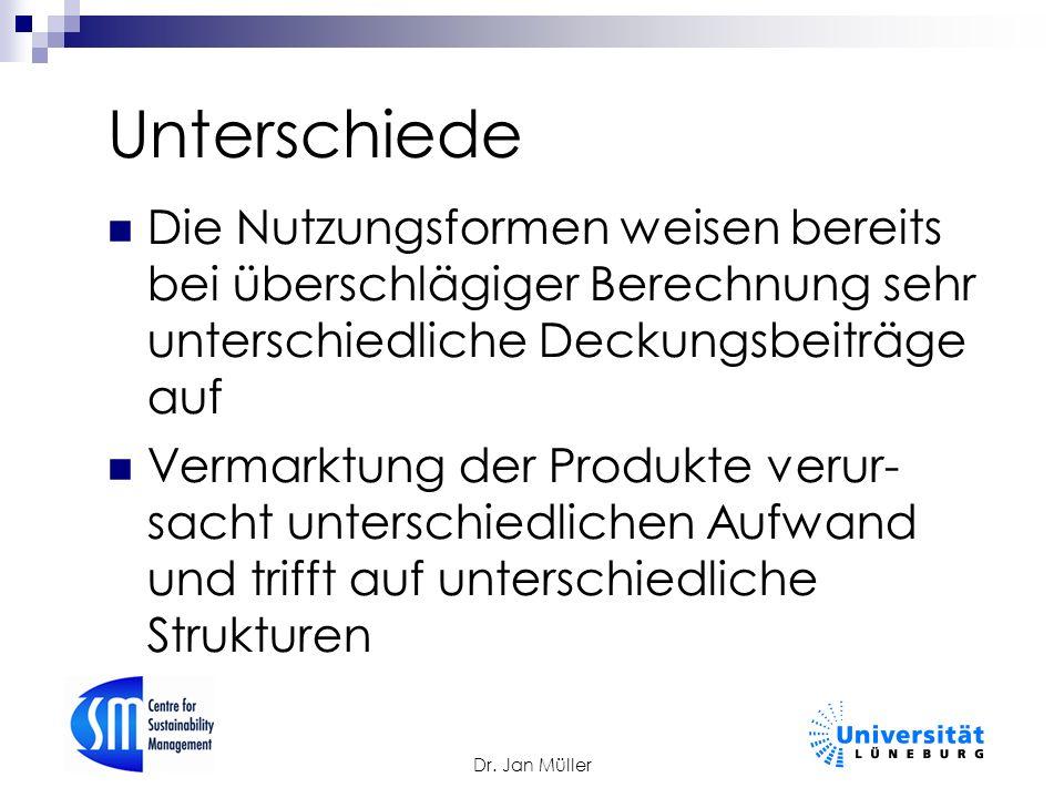 Dr. Jan Müller Unterschiede Die Nutzungsformen weisen bereits bei überschlägiger Berechnung sehr unterschiedliche Deckungsbeiträge auf Vermarktung der