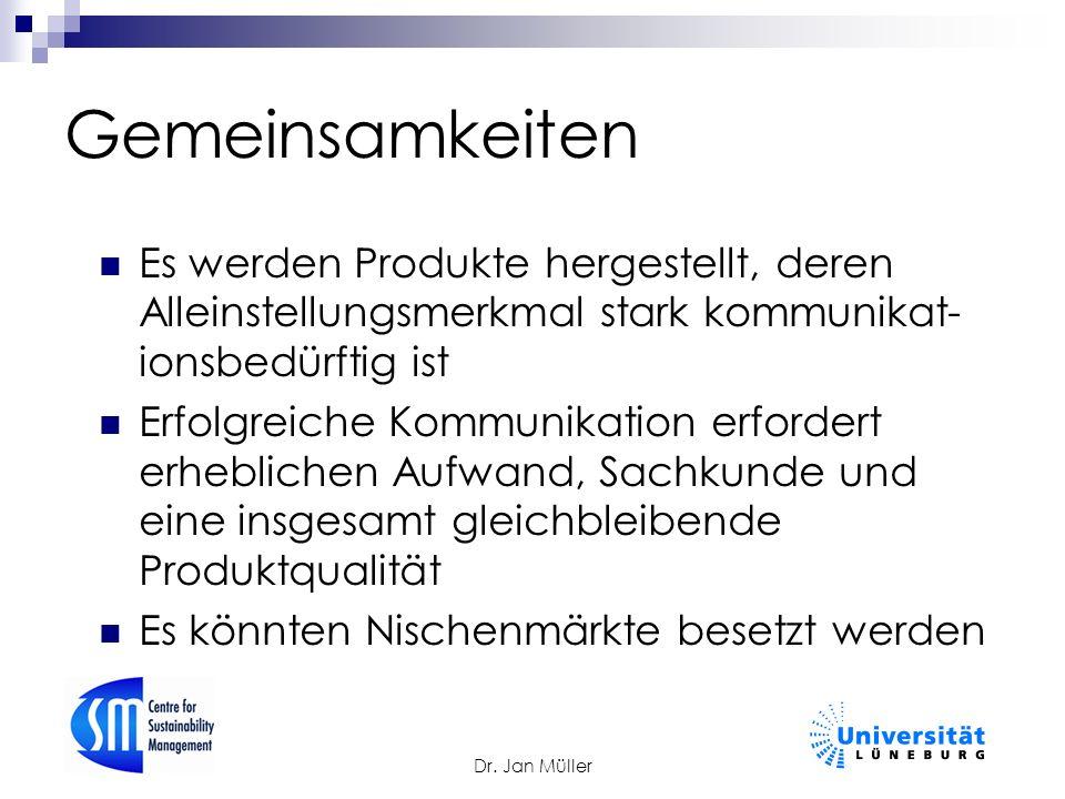 Dr. Jan Müller Gemeinsamkeiten Es werden Produkte hergestellt, deren Alleinstellungsmerkmal stark kommunikat- ionsbedürftig ist Erfolgreiche Kommunika