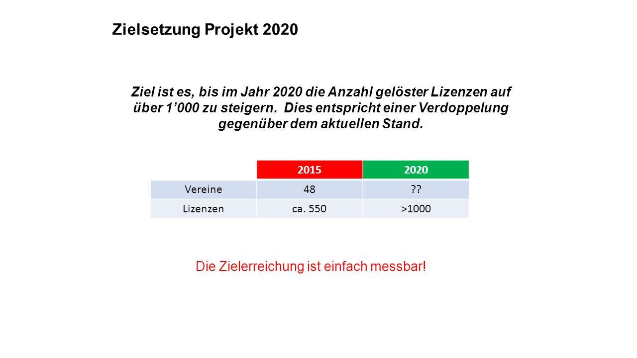 Ziel ist es, bis im Jahr 2020 die Anzahl gelöster Lizenzen auf über 1'000 zu steigern.