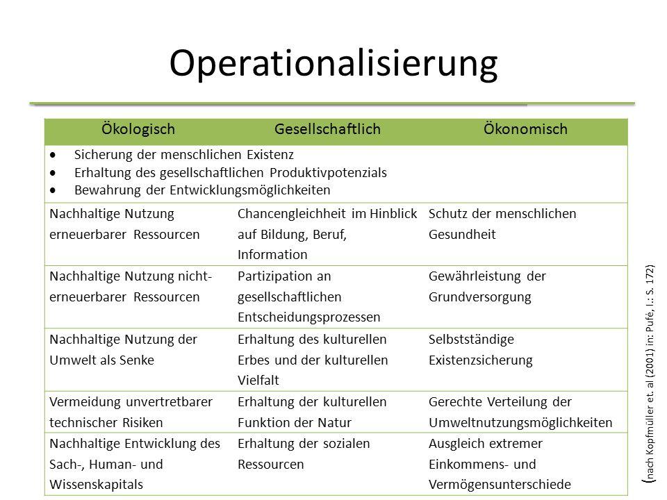 Operationalisierung ÖkologischGesellschaftlichÖkonomisch  Sicherung der menschlichen Existenz  Erhaltung des gesellschaftlichen Produktivpotenzials