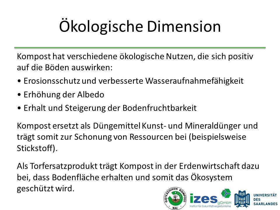 Ökologische Dimension Kompost hat verschiedene ökologische Nutzen, die sich positiv auf die Böden auswirken: Erosionsschutz und verbesserte Wasseraufn