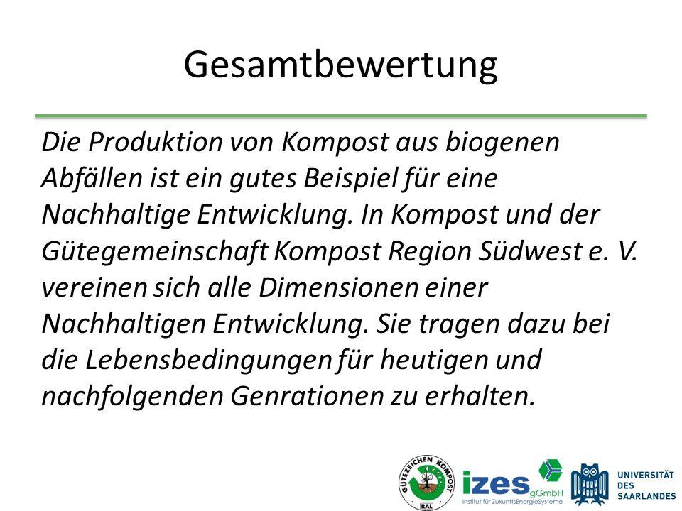 Gesamtbewertung Die Produktion von Kompost aus biogenen Abfällen ist ein gutes Beispiel für eine Nachhaltige Entwicklung. In Kompost und der Gütegemei