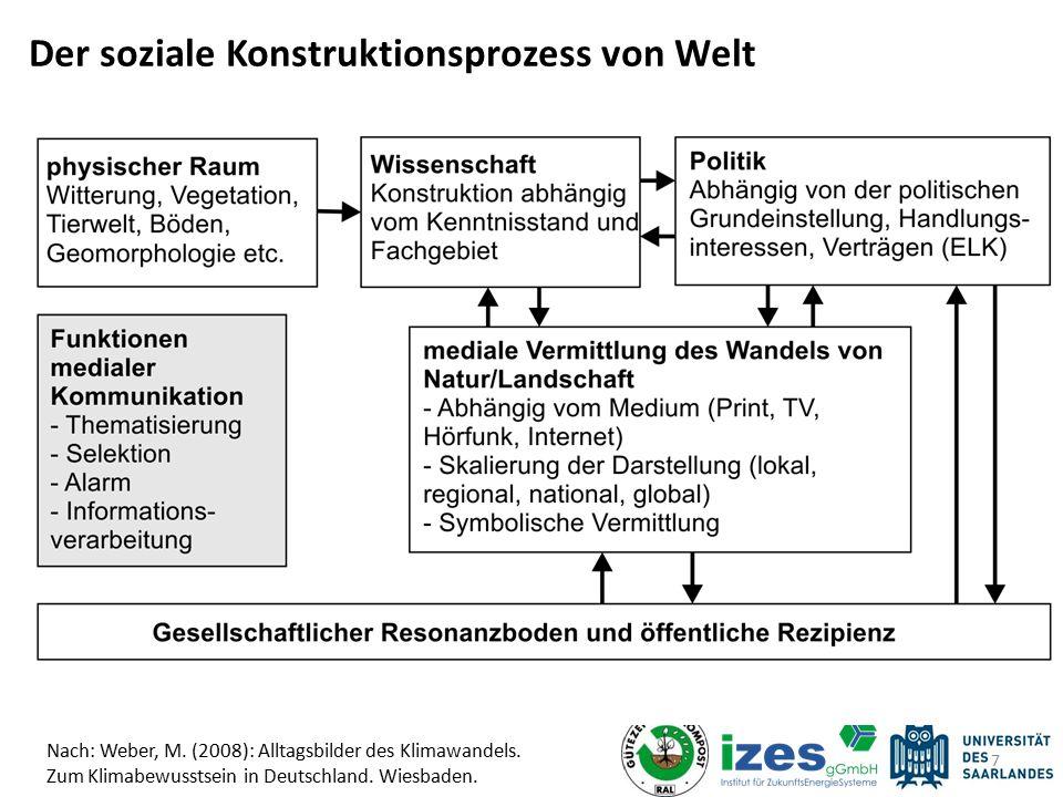 Nach: Weber, M. (2008): Alltagsbilder des Klimawandels. Zum Klimabewusstsein in Deutschland. Wiesbaden. 7 Der soziale Konstruktionsprozess von Welt