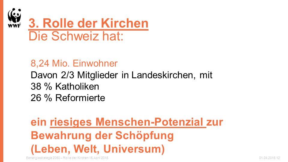 3. Rolle der Kirchen Die Schweiz hat: 8,24 Mio.