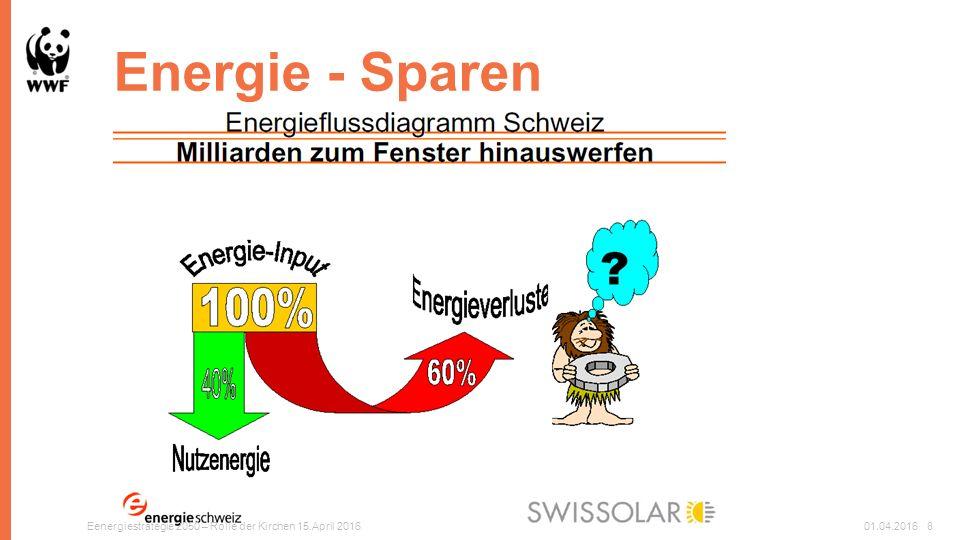 Energie - Sparen Eenergiestrategie 2050 – Rolle der Kirchen 15.April 2016801.04.2016