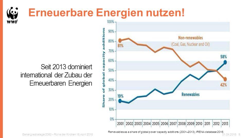 Wo wieviel CO2 reduzieren.