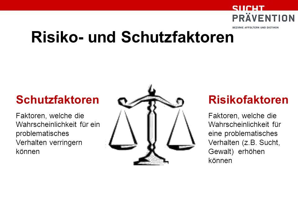 Risiko- und Schutzfaktoren Risikofaktoren Faktoren, welche die Wahrscheinlichkeit für eine problematisches Verhalten (z.B.