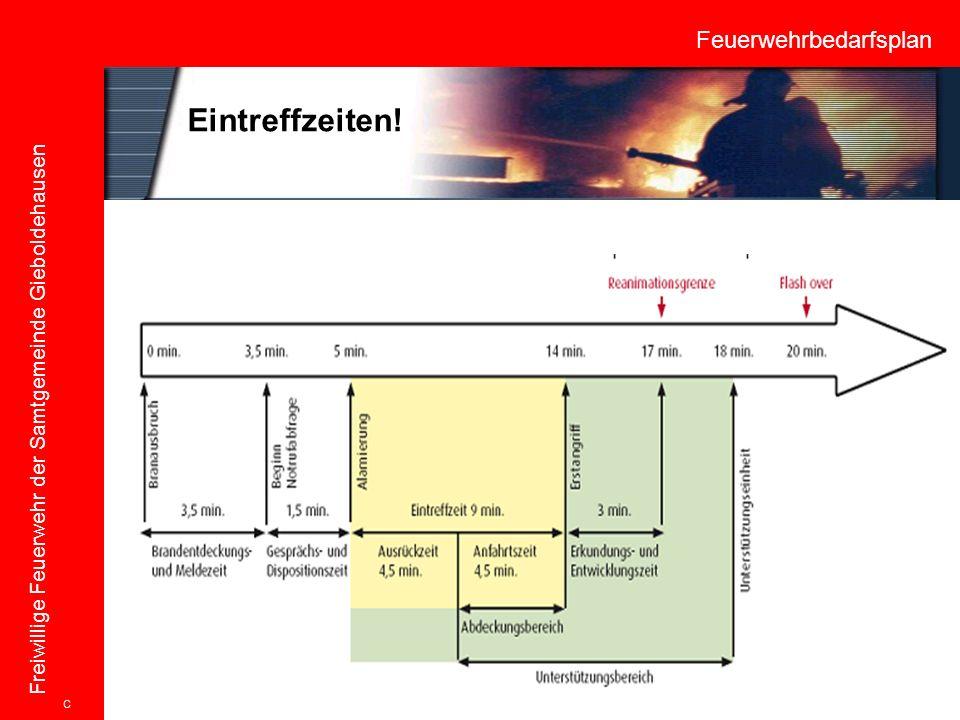 Feuerwehrbedarfsplan Freiwillige Feuerwehr der Samtgemeinde Gieboldehausen Eintreffzeiten! C