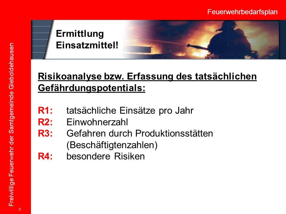 Feuerwehrbedarfsplan Freiwillige Feuerwehr der Samtgemeinde Gieboldehausen C Risikoanalyse bzw. Erfassung des tatsächlichen Gefährdungspotentials: R1: