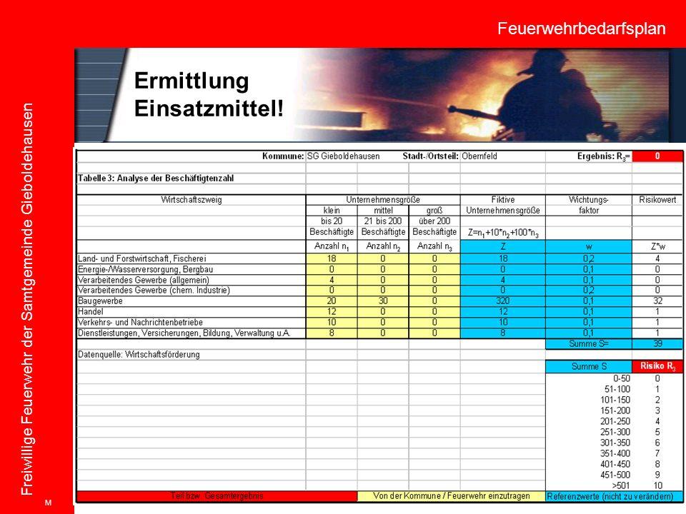 Feuerwehrbedarfsplan Freiwillige Feuerwehr der Samtgemeinde Gieboldehausen M Ermittlung Einsatzmittel!