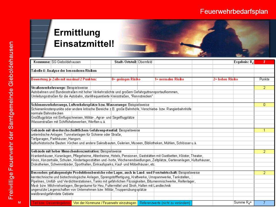 Feuerwehrbedarfsplan Freiwillige Feuerwehr der Samtgemeinde Gieboldehausen Ermittlung Einsatzmittel! M