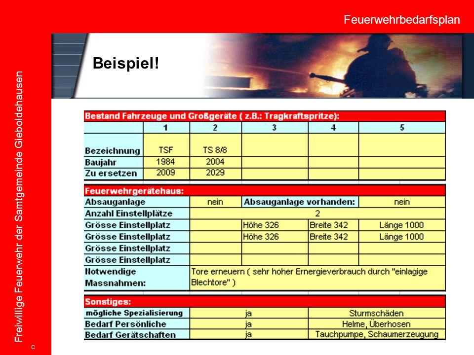 Feuerwehrbedarfsplan Freiwillige Feuerwehr der Samtgemeinde Gieboldehausen Beispiel! C