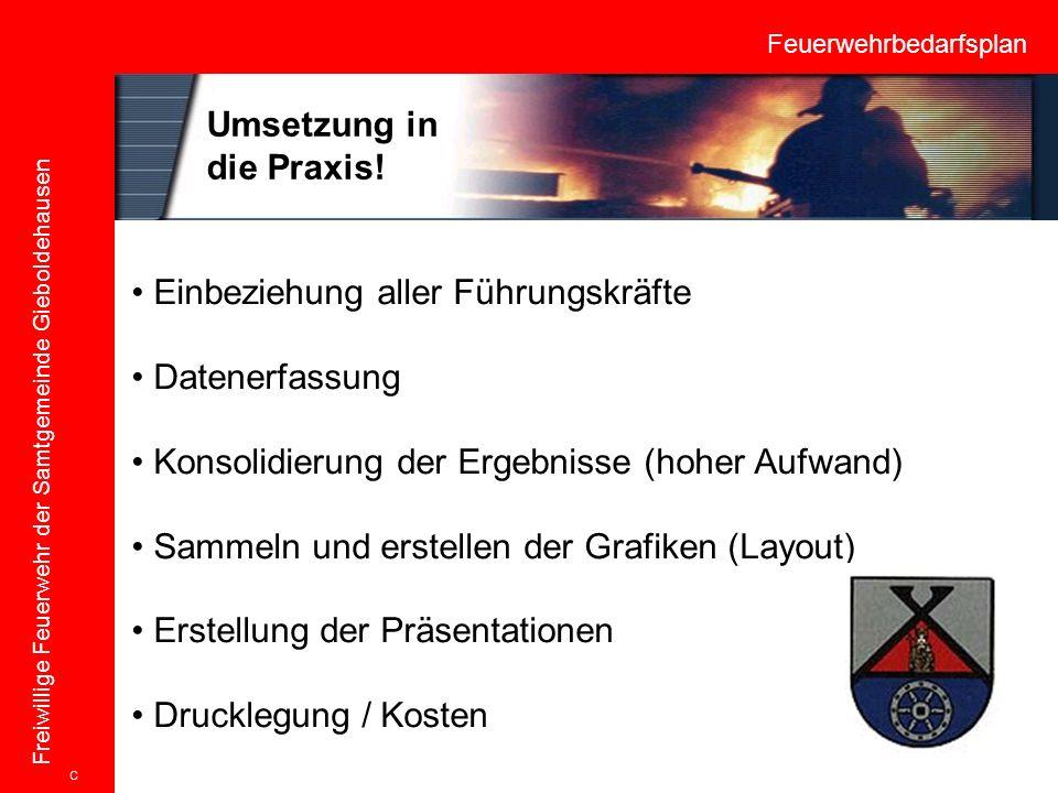 Feuerwehrbedarfsplan Freiwillige Feuerwehr der Samtgemeinde Gieboldehausen Einbeziehung aller Führungskräfte Datenerfassung Konsolidierung der Ergebni