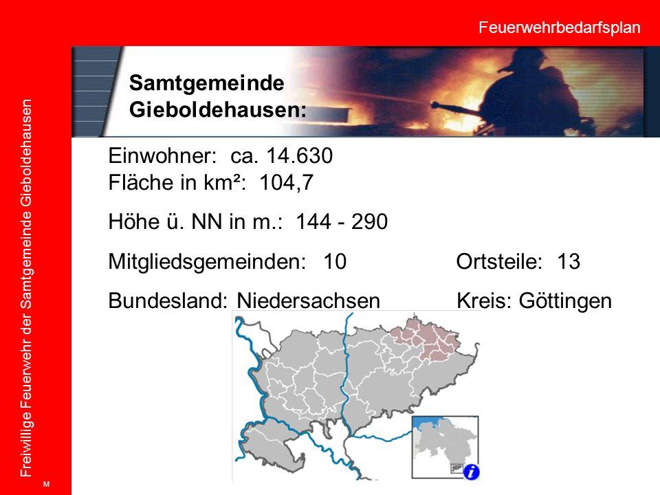 Feuerwehrbedarfsplan Freiwillige Feuerwehr der Samtgemeinde Gieboldehausen Samtgemeinde Gieboldehausen: M Einwohner: ca. 14.630 Fläche in km²: 104,7 H