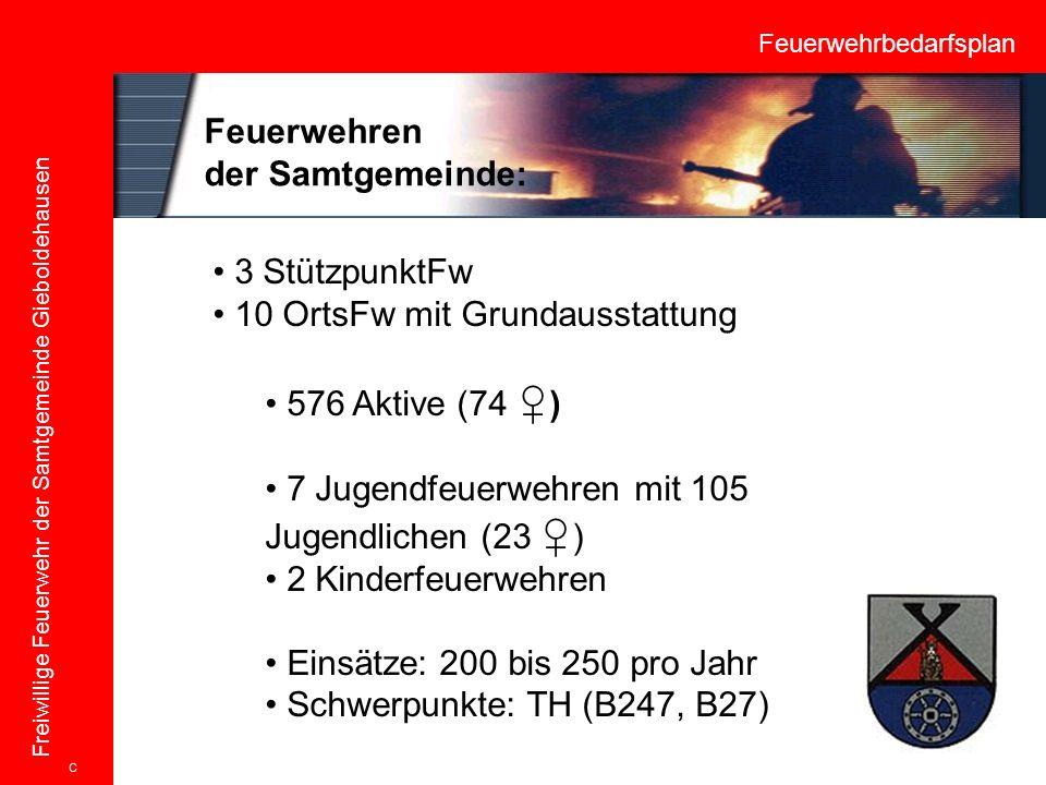 Feuerwehrbedarfsplan Freiwillige Feuerwehr der Samtgemeinde Gieboldehausen Feuerwehren der Samtgemeinde: 3 StützpunktFw 10 OrtsFw mit Grundausstattung