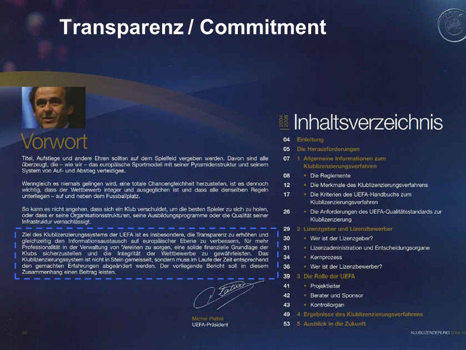 28 Bundesamt für Sport Eidg. Hochschule für Sport Magglingen Transparenz / Commitment