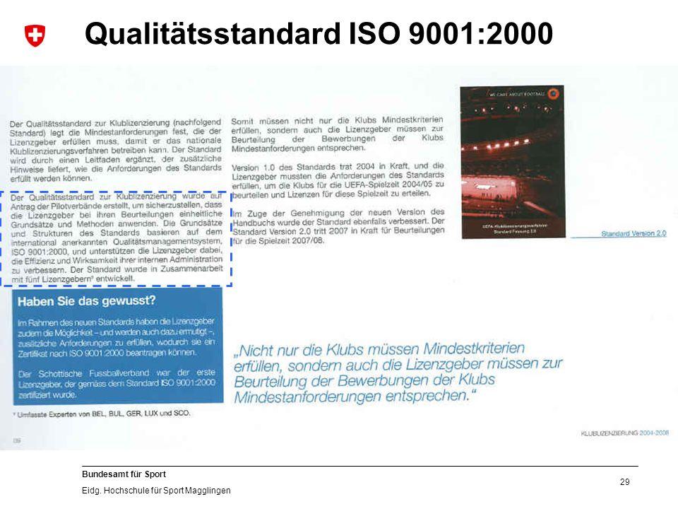 29 Bundesamt für Sport Eidg. Hochschule für Sport Magglingen Qualitätsstandard ISO 9001:2000