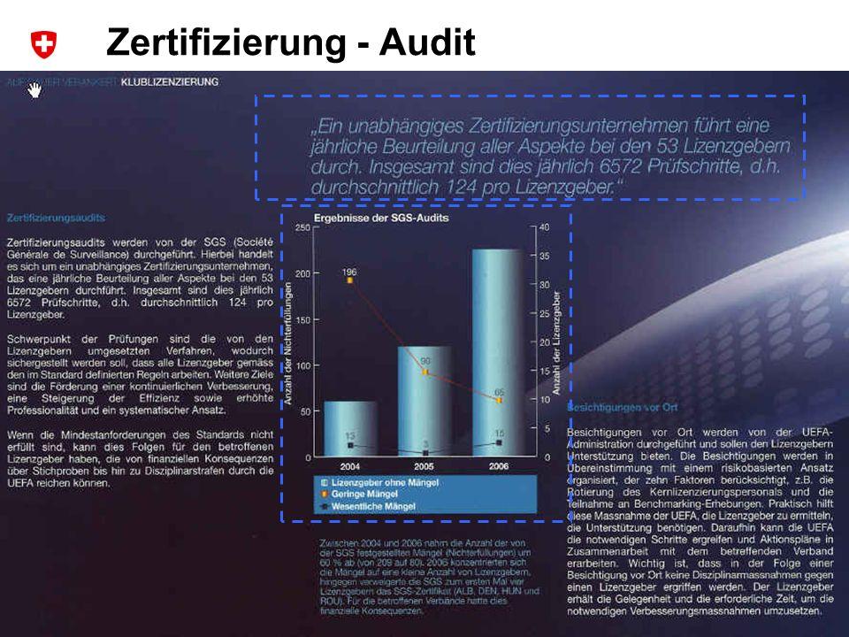 33 Bundesamt für Sport Eidg. Hochschule für Sport Magglingen Zertifizierung - Audit