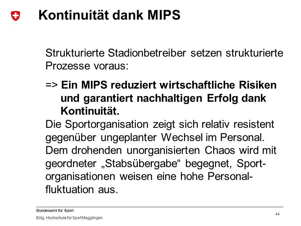 44 Bundesamt für Sport Eidg.