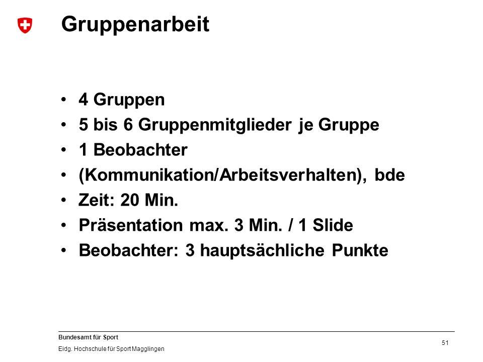 51 Bundesamt für Sport Eidg.