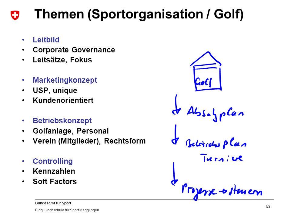 53 Bundesamt für Sport Eidg. Hochschule für Sport Magglingen Themen (Sportorganisation / Golf) Leitbild Corporate Governance Leitsätze, Fokus Marketin