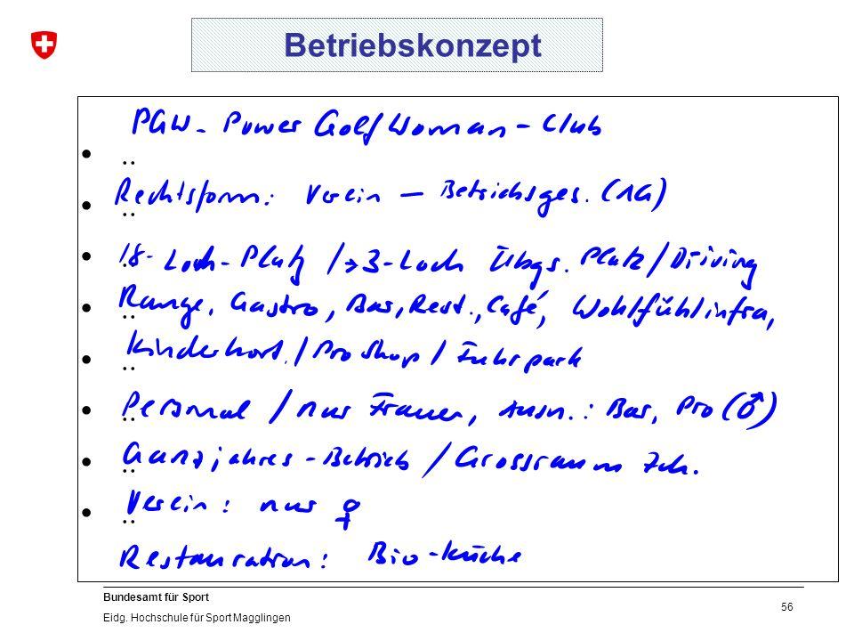 56 Bundesamt für Sport Eidg. Hochschule für Sport Magglingen.. Betriebskonzept