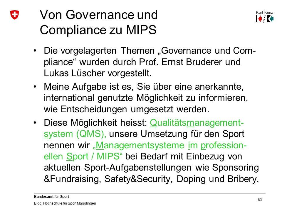 """63 Bundesamt für Sport Eidg. Hochschule für Sport Magglingen Von Governance und Compliance zu MIPS Die vorgelagerten Themen """"Governance und Com- plian"""