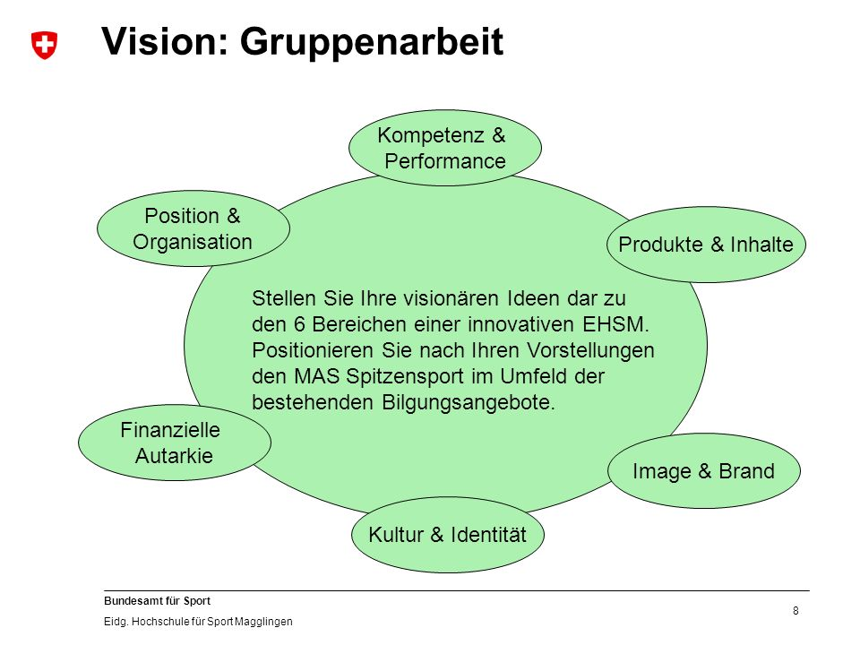 8 Bundesamt für Sport Eidg. Hochschule für Sport Magglingen Vision: Gruppenarbeit Kultur & Identität Image & Brand Produkte & Inhalte Position & Organ